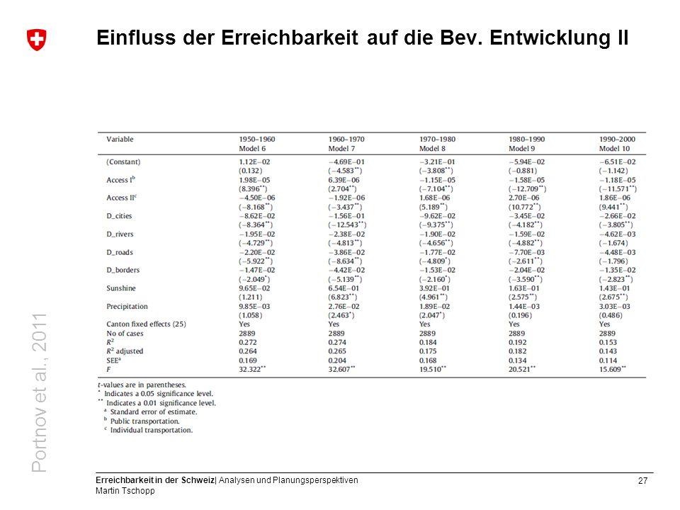 27 Erreichbarkeit in der Schweiz| Analysen und Planungsperspektiven Martin Tschopp Einfluss der Erreichbarkeit auf die Bev.