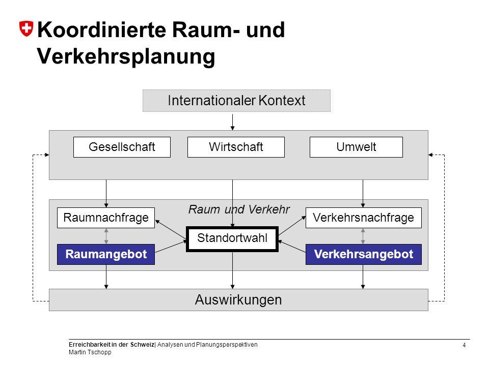 25 Erreichbarkeit in der Schweiz| Analysen und Planungsperspektiven Martin Tschopp Einführung Erreichbarkeitsveränderungen Raumstruktur Konklusion