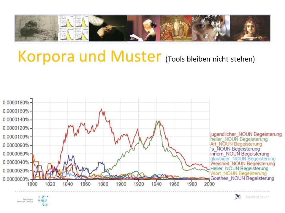 Gerhard Lauer Korpora und Muster (Tools bleiben nicht stehen)