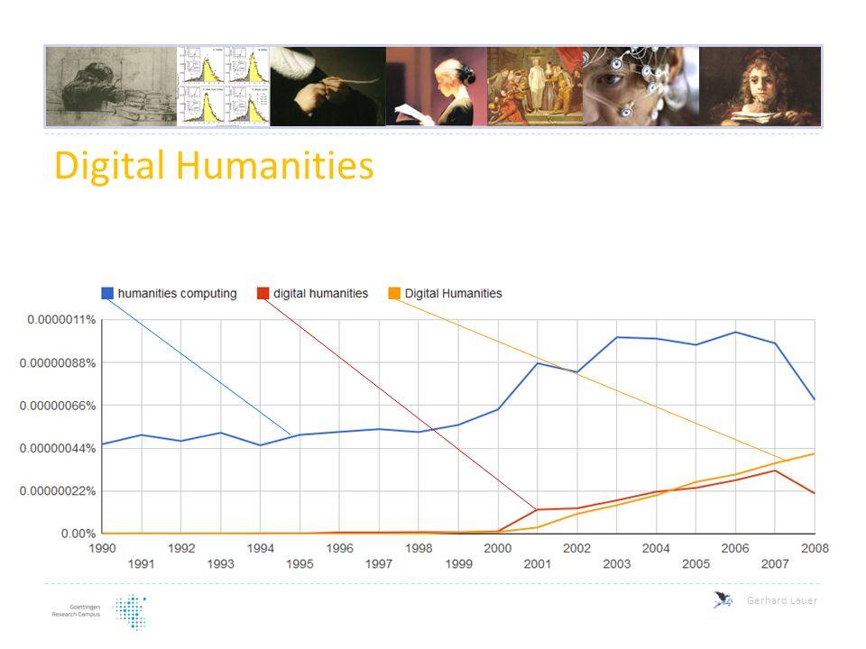 Gerhard Lauer Europäische Trends I.Computergestützte Geisteswissenschaften II.Programme und Initiativen III.Ausblick
