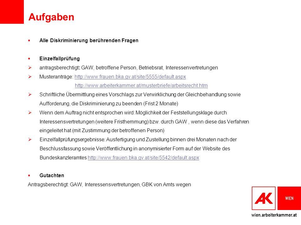 wien.arbeiterkammer.at Aufgaben  Alle Diskriminierung berührenden Fragen  Einzelfallprüfung  antragsberechtigt: GAW, betroffene Person, Betriebsrat, Interessenvertretungen  Musteranträge: http://www.frauen.bka.gv.at/site/5555/default.aspxhttp://www.frauen.bka.gv.at/site/5555/default.aspx http://www.arbeiterkammer.at/musterbriefe/arbeitsrecht.htm  Schriftliche Übermittlung eines Vorschlags zur Verwirklichung der Gleichbehandlung sowie Aufforderung, die Diskriminierung zu beenden (Frist 2 Monate)  Wenn dem Auftrag nicht entsprochen wird: Möglichkeit der Feststellungsklage durch Interessensvertretungen (weitere Fristhemmung) bzw.