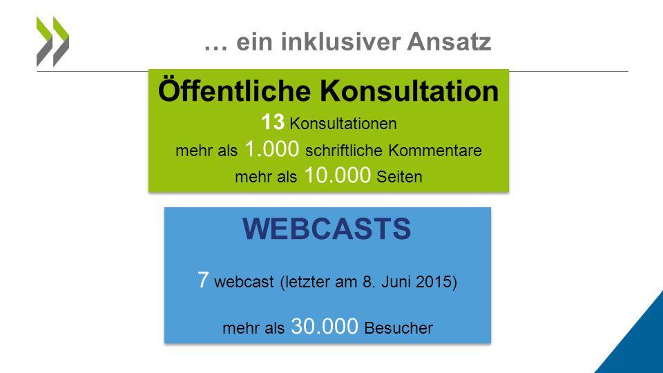 … ein inklusiver Ansatz Öffentliche Konsultation 13 Konsultationen mehr als 1.000 schriftliche Kommentare mehr als 10.000 Seiten Öffentliche Konsultation 13 Konsultationen mehr als 1.000 schriftliche Kommentare mehr als 10.000 Seiten WEBCASTS 7 webcast (letzter am 8.