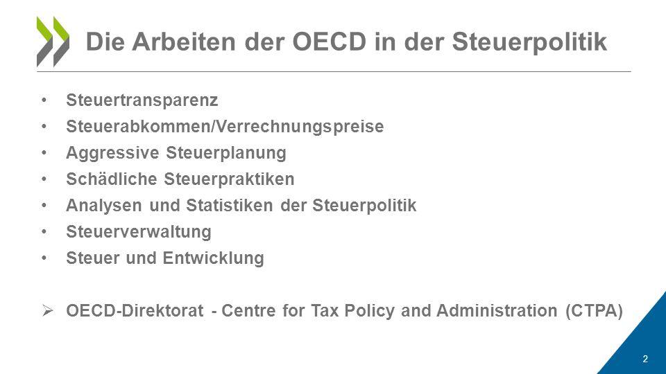 2 Die Arbeiten der OECD in der Steuerpolitik Steuertransparenz Steuerabkommen/Verrechnungspreise Aggressive Steuerplanung Schädliche Steuerpraktiken Analysen und Statistiken der Steuerpolitik Steuerverwaltung Steuer und Entwicklung  OECD-Direktorat - Centre for Tax Policy and Administration (CTPA)