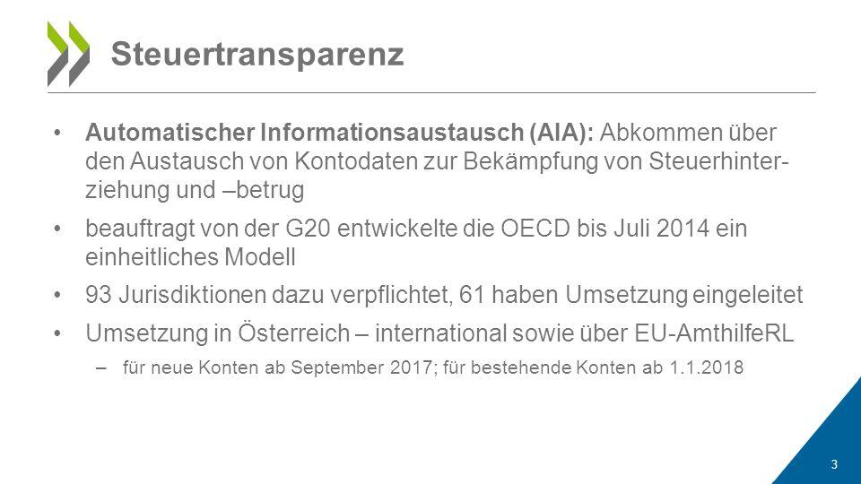 Automatischer Informationsaustausch (AIA): Abkommen über den Austausch von Kontodaten zur Bekämpfung von Steuerhinter- ziehung und –betrug beauftragt von der G20 entwickelte die OECD bis Juli 2014 ein einheitliches Modell 93 Jurisdiktionen dazu verpflichtet, 61 haben Umsetzung eingeleitet Umsetzung in Österreich – international sowie über EU-AmthilfeRL –für neue Konten ab September 2017; für bestehende Konten ab 1.1.2018 3 Steuertransparenz
