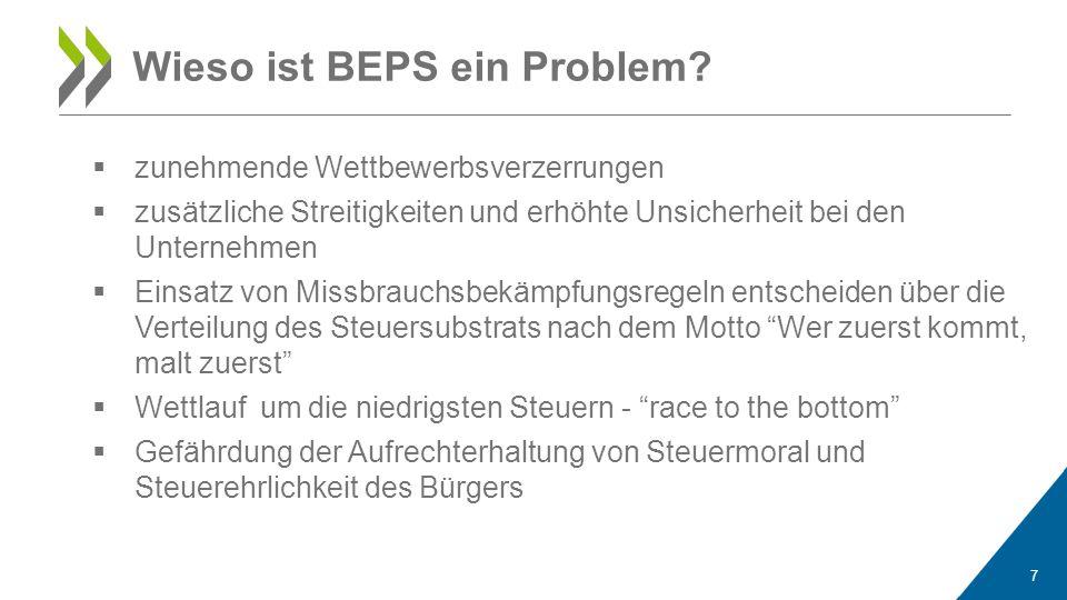 Wieso ist BEPS ein Problem?  zunehmende Wettbewerbsverzerrungen  zusätzliche Streitigkeiten und erhöhte Unsicherheit bei den Unternehmen  Einsatz v