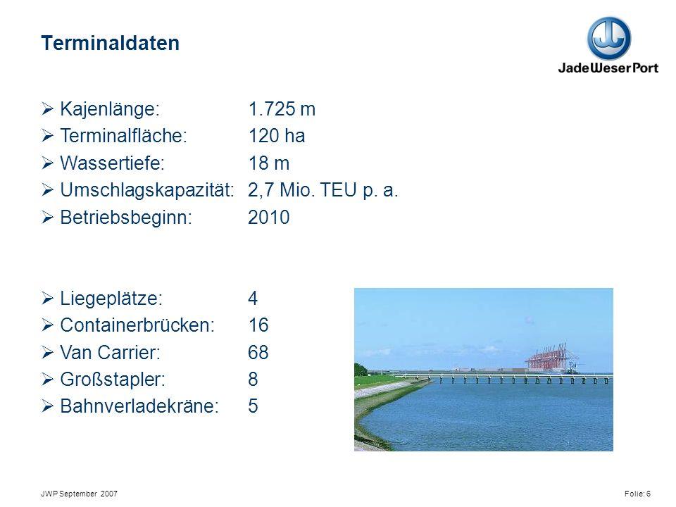 JWP September 2007 Folie: 6 Terminaldaten  Kajenlänge: 1.725 m  Terminalfläche: 120 ha  Wassertiefe: 18 m  Umschlagskapazität: 2,7 Mio.