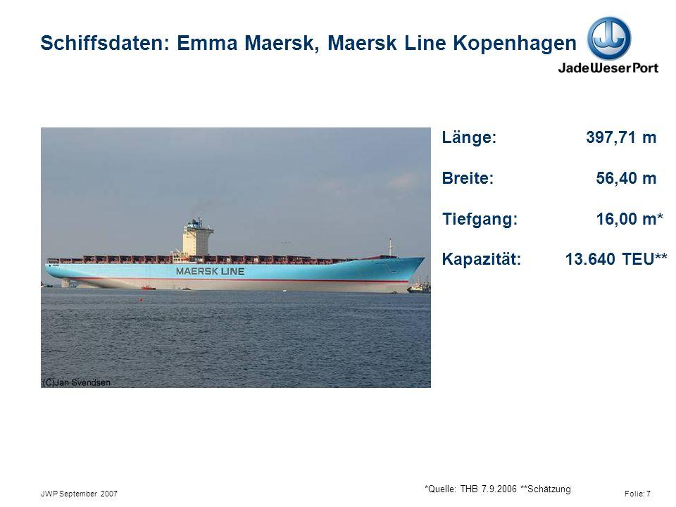 JWP September 2007 Folie: 7 Schiffsdaten: Emma Maersk, Maersk Line Kopenhagen *Quelle: THB 7.9.2006 **Schätzung Länge: 397,71 m Breite: 56,40 m Tiefgang: 16,00 m* Kapazität: 13.640 TEU**