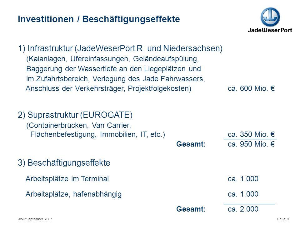 JWP September 2007 Folie: 10 Zeitplan - Planfeststellungsverfahren 1.Planfeststellungsverfahren a.
