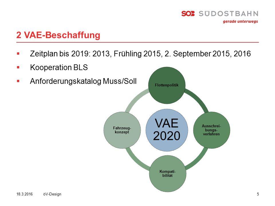 2 VAE-Beschaffung öV-Design518.3.2016  Zeitplan bis 2019: 2013, Frühling 2015, 2.