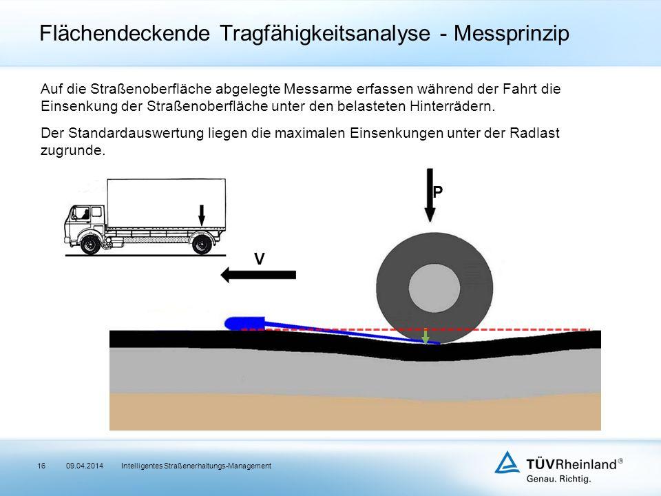 16 Auf die Straßenoberfläche abgelegte Messarme erfassen während der Fahrt die Einsenkung der Straßenoberfläche unter den belasteten Hinterrädern.