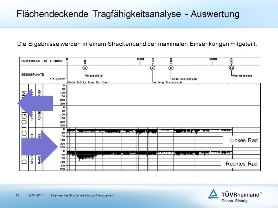 18 Die Ergebnisse werden in einem Streckenband der maximalen Einsenkungen mitgeteilt.