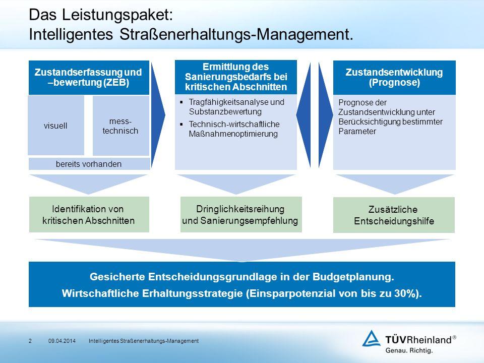 Das Leistungspaket: Intelligentes Straßenerhaltungs-Management.