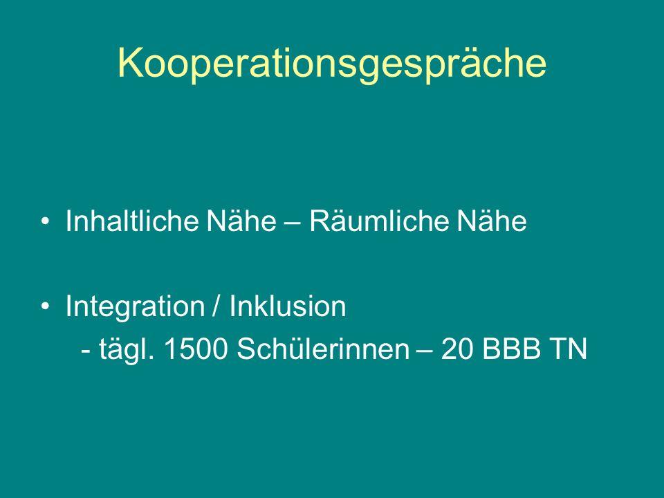 Kooperationsgespräche Inhaltliche Nähe – Räumliche Nähe Integration / Inklusion - tägl.