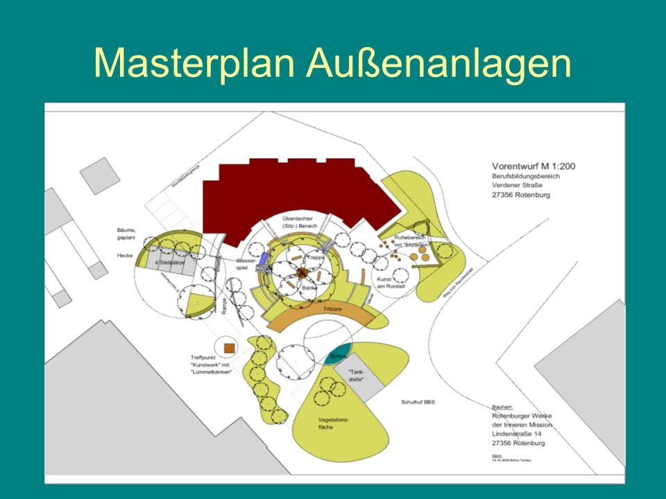 Masterplan Außenanlagen