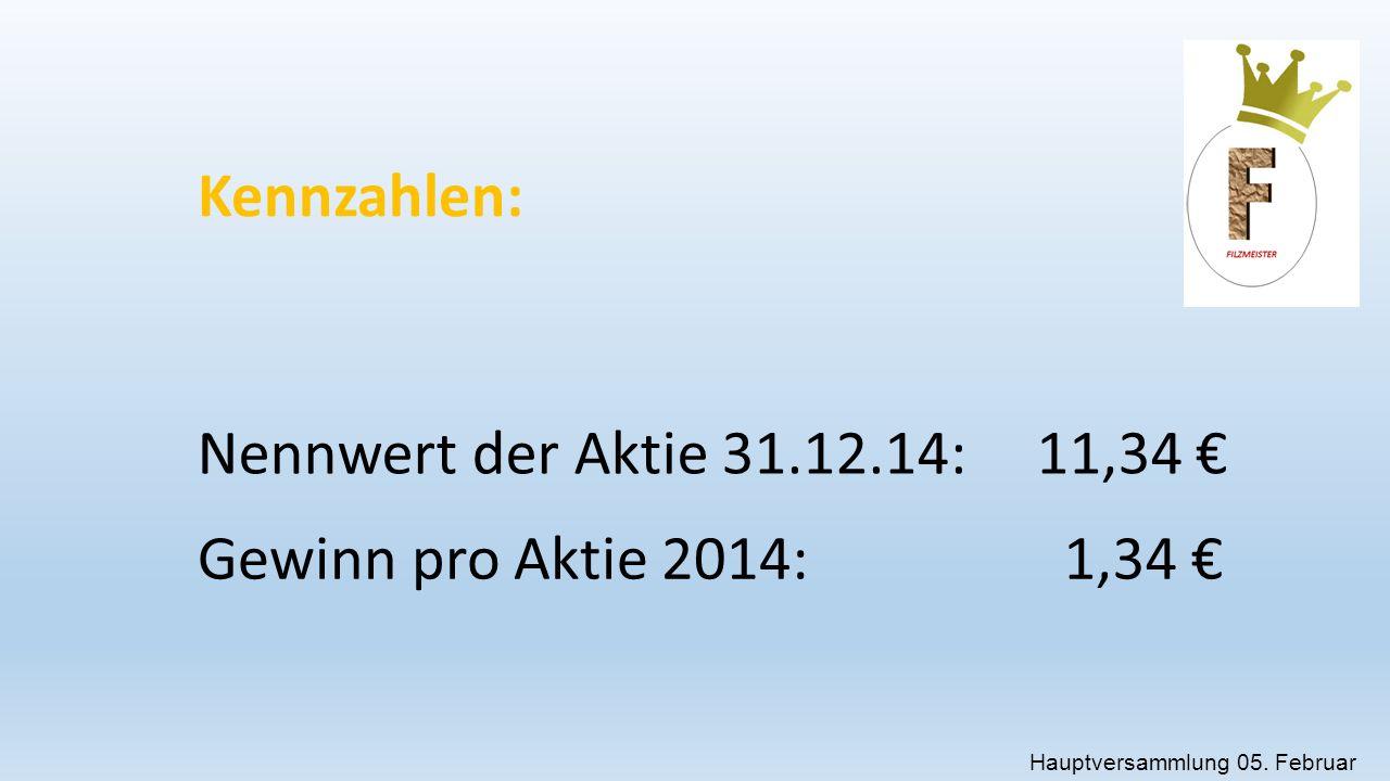 Nennwert der Aktie 31.12.14: 11,34 € Gewinn pro Aktie 2014:1,34 € Hauptversammlung 05.