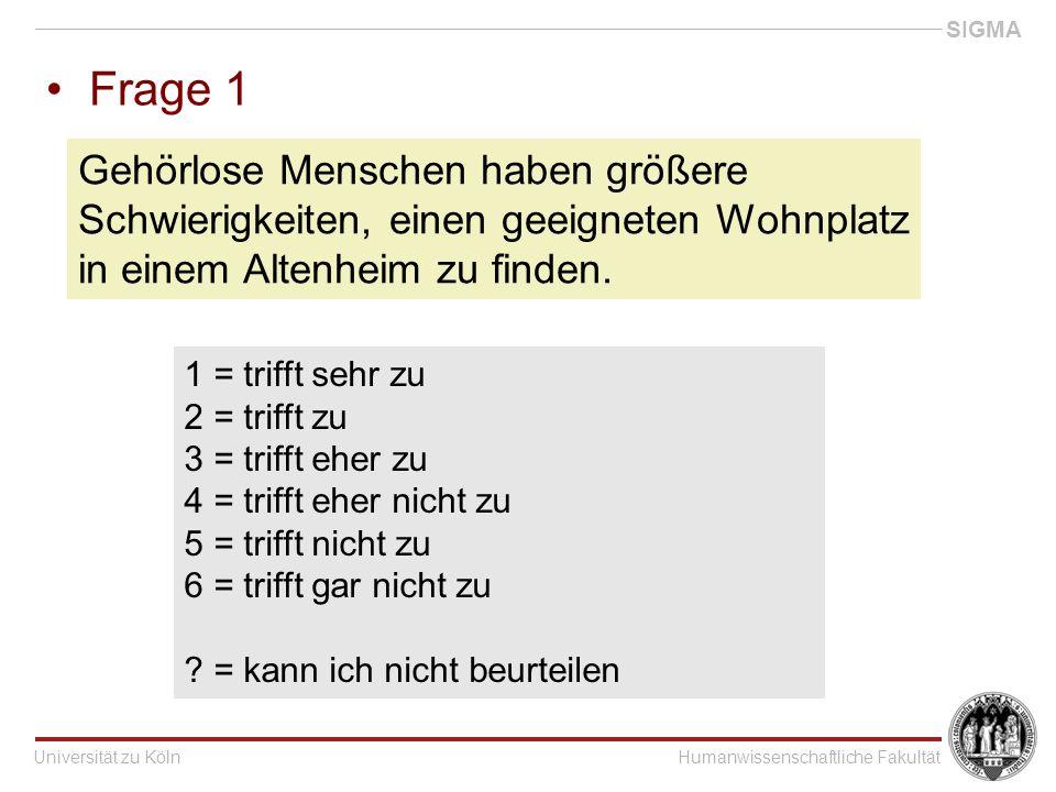 Universität zu KölnHumanwissenschaftliche Fakultät SIGMA Frage 1 Gehörlose Menschen haben größere Schwierigkeiten, einen geeigneten Wohnplatz in einem Altenheim zu finden.