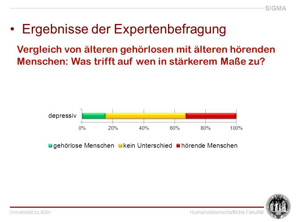 Universität zu KölnHumanwissenschaftliche Fakultät SIGMA Ergebnisse der Expertenbefragung Vergleich von älteren gehörlosen mit älteren hörenden Menschen: Was trifft auf wen in stärkerem Maße zu