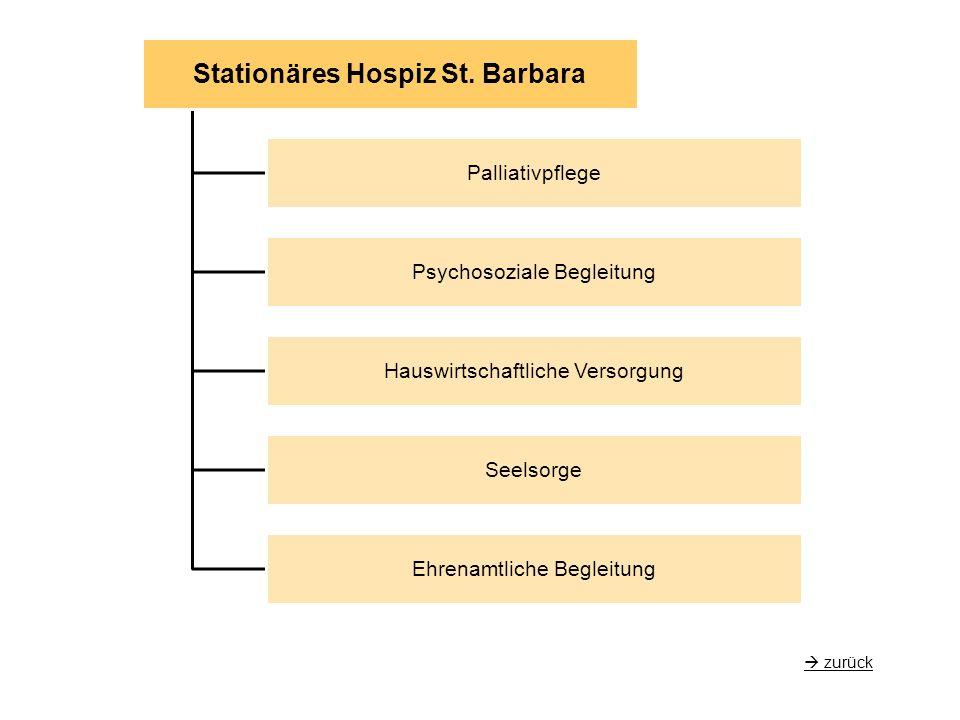 Stationäres Hospiz St.