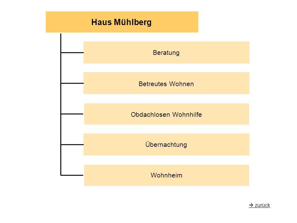  zurück Haus Mühlberg Beratung Betreutes Wohnen Obdachlosen Wohnhilfe Übernachtung Wohnheim