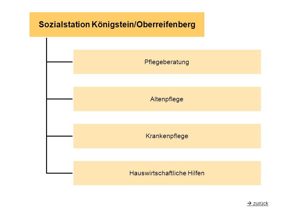 Sozialstation Königstein/Oberreifenberg Pflegeberatung Altenpflege Krankenpflege Hauswirtschaftliche Hilfen  zurück