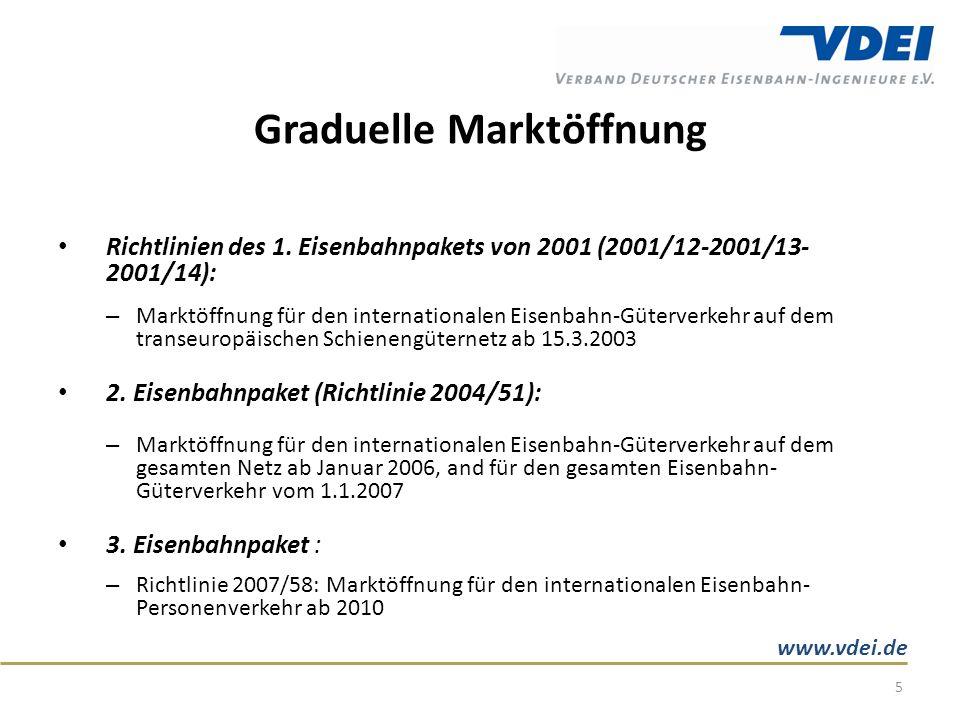 www.vdei.de Graduelle Marktöffnung Richtlinien des 1.