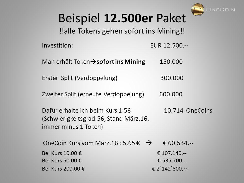 Beispiel 12.500er Paket !!alle Tokens gehen sofort ins Mining!! Investition: EUR 12.500.-- Man erhält Token  sofort ins Mining 150.000 Erster Split (