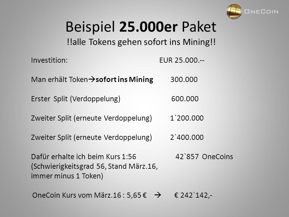 Beispiel 25.000er Paket !!alle Tokens gehen sofort ins Mining!! Investition: EUR 25.000.-- Man erhält Token  sofort ins Mining 300.000 Erster Split (