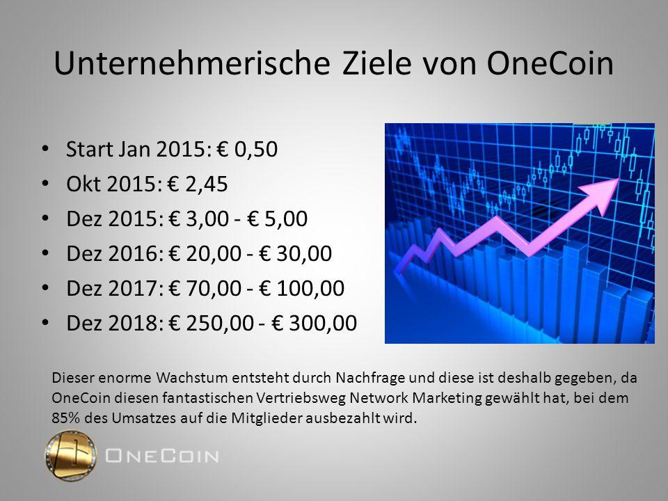 Unternehmerische Ziele von OneCoin Start Jan 2015: € 0,50 Okt 2015: € 2,45 Dez 2015: € 3,00 - € 5,00 Dez 2016: € 20,00 - € 30,00 Dez 2017: € 70,00 - €