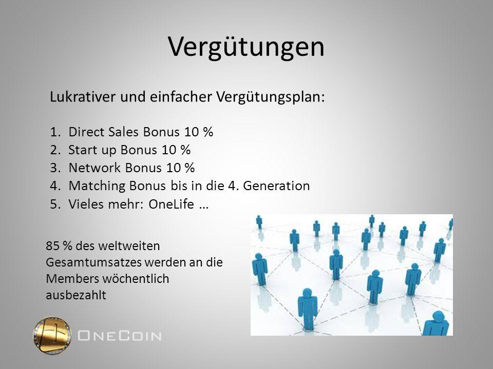 Vergütungen Lukrativer und einfacher Vergütungsplan: 1.Direct Sales Bonus 10 % 2.Start up Bonus 10 % 3.Network Bonus 10 % 4.Matching Bonus bis in die 4.