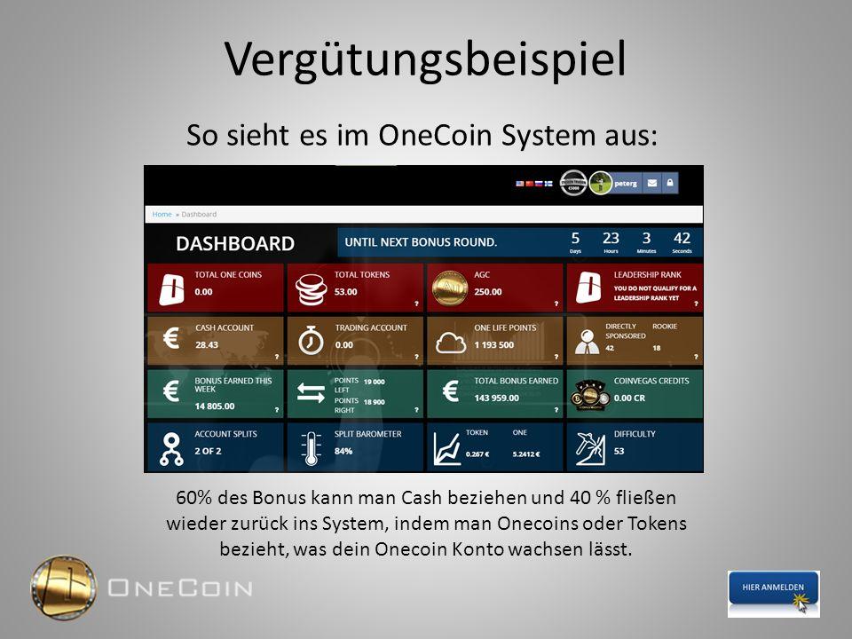 Vergütungsbeispiel So sieht es im OneCoin System aus: 60% des Bonus kann man Cash beziehen und 40 % fließen wieder zurück ins System, indem man Onecoi