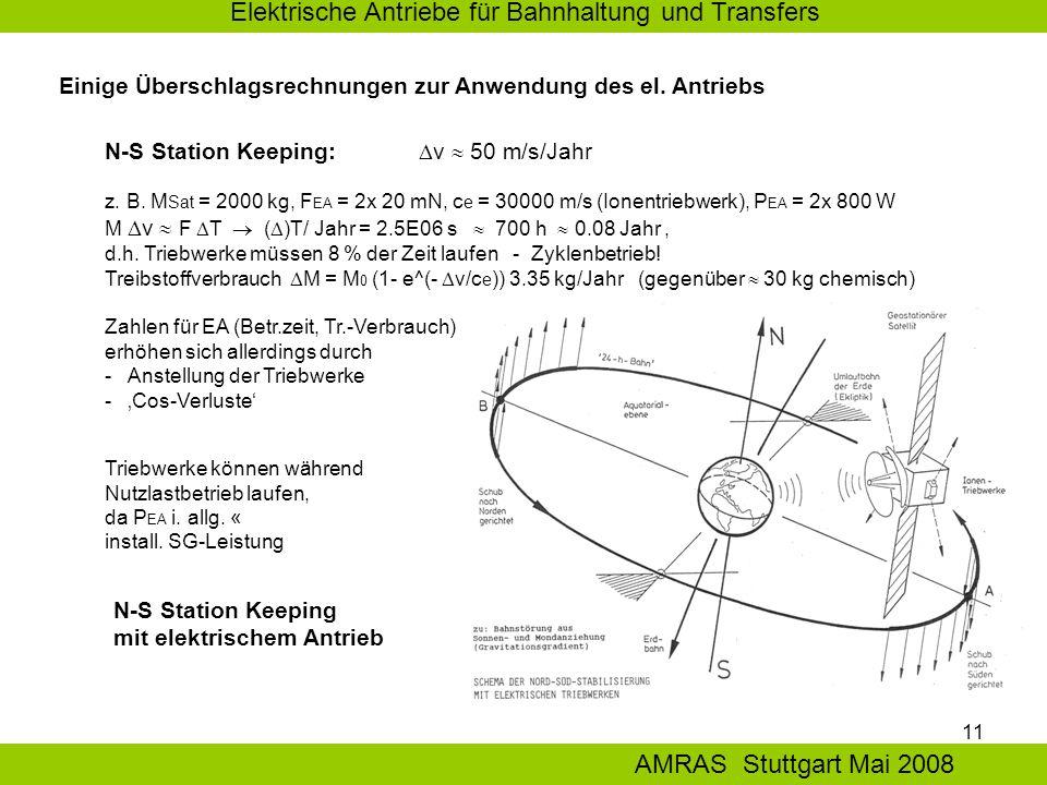 11 Elektrische Antriebe für Bahnhaltung und Transfers AMRAS Stuttgart Mai 2008 N-S Station Keeping:  v  50 m/s/Jahr z.