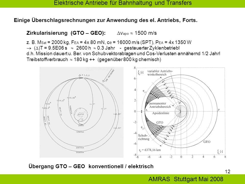 12 Elektrische Antriebe für Bahnhaltung und Transfers AMRAS Stuttgart Mai 2008 Einige Überschlagsrechnungen zur Anwendung des el.
