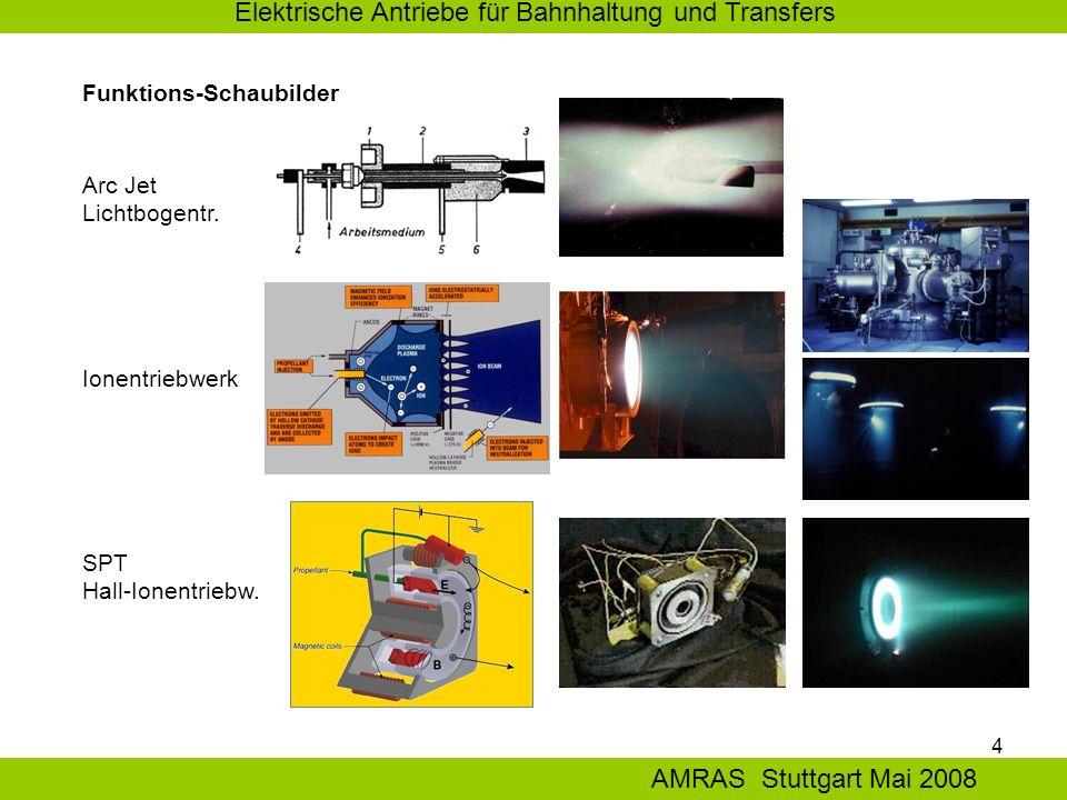 4 Elektrische Antriebe für Bahnhaltung und Transfers AMRAS Stuttgart Mai 2008 Funktions-Schaubilder Arc Jet Lichtbogentr.