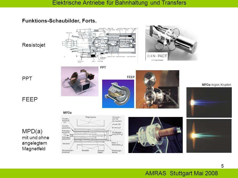 5 Elektrische Antriebe für Bahnhaltung und Transfers AMRAS Stuttgart Mai 2008 Funktions-Schaubilder, Forts.