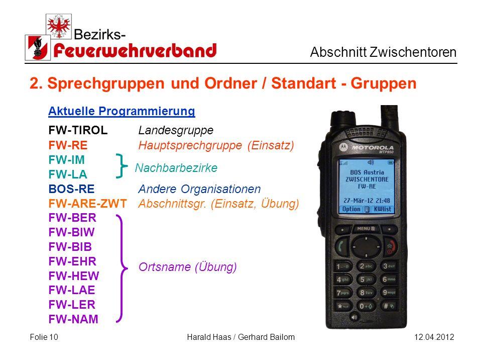 Folie 10 Abschnitt Zwischentoren 12.04.2012 Harald Haas / Gerhard Bailom FW-REHauptsprechgruppe (Einsatz) FW-IM FW-LA BOS-REAndere Organisationen FW-ARE-ZWTAbschnittsgr.