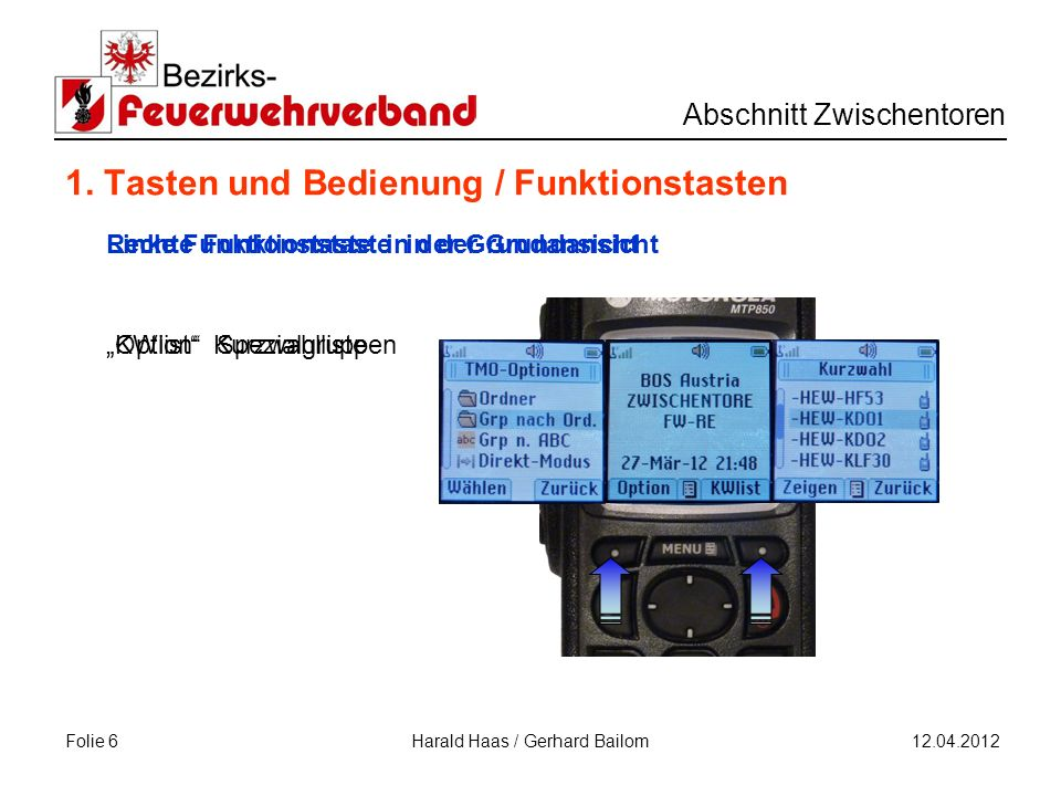 Folie 17 Abschnitt Zwischentoren 12.04.2012 Harald Haas / Gerhard Bailom 5.