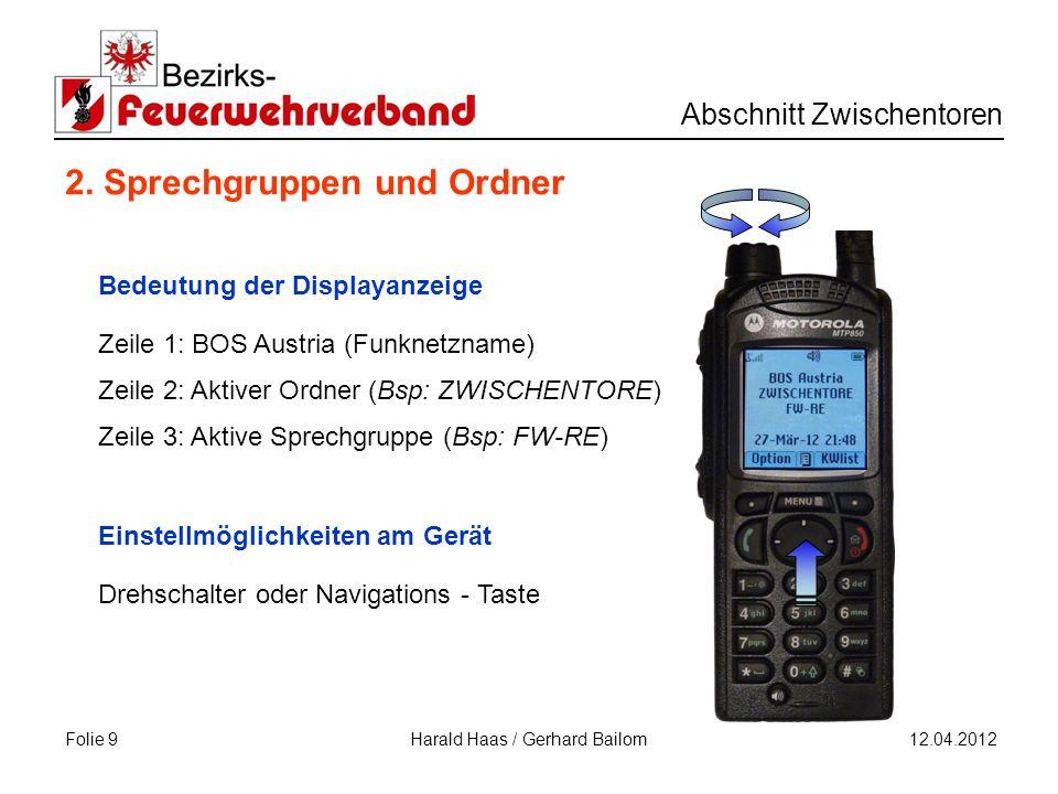 Folie 9 Abschnitt Zwischentoren 12.04.2012 Harald Haas / Gerhard Bailom 2.