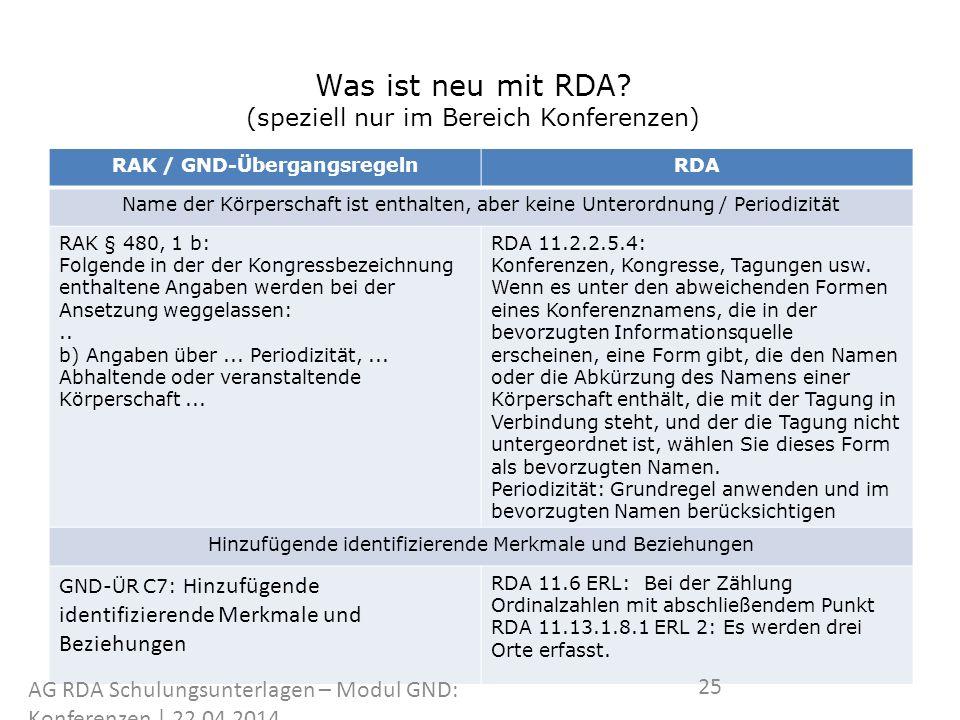 Was ist neu mit RDA? (speziell nur im Bereich Konferenzen) RAK / GND-ÜbergangsregelnRDA Name der Körperschaft ist enthalten, aber keine Unterordnung /