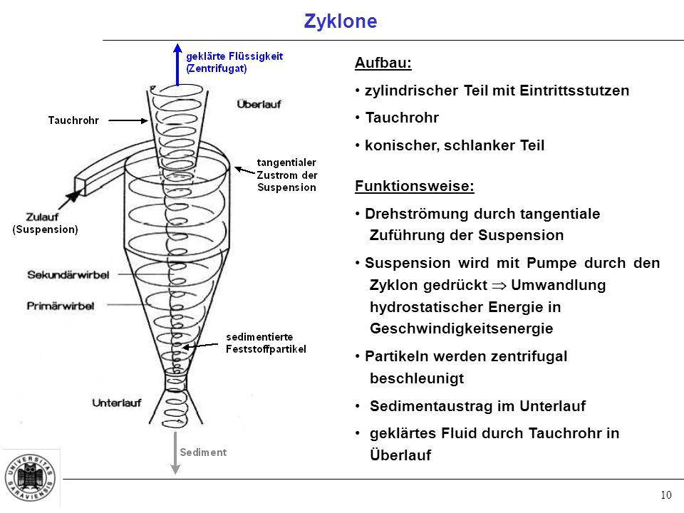 10 Zyklone Aufbau: zylindrischer Teil mit Eintrittsstutzen Tauchrohr konischer, schlanker Teil Funktionsweise: Drehströmung durch tangentiale Zuführun
