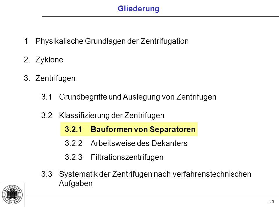 20 Gliederung 1Physikalische Grundlagen der Zentrifugation 2.Zyklone 3.Zentrifugen 3.1Grundbegriffe und Auslegung von Zentrifugen 3.2Klassifizierung d