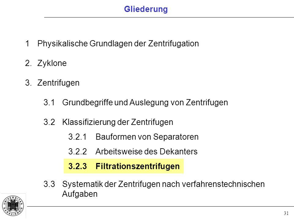 31 Gliederung 1Physikalische Grundlagen der Zentrifugation 2.Zyklone 3.Zentrifugen 3.1Grundbegriffe und Auslegung von Zentrifugen 3.2Klassifizierung d