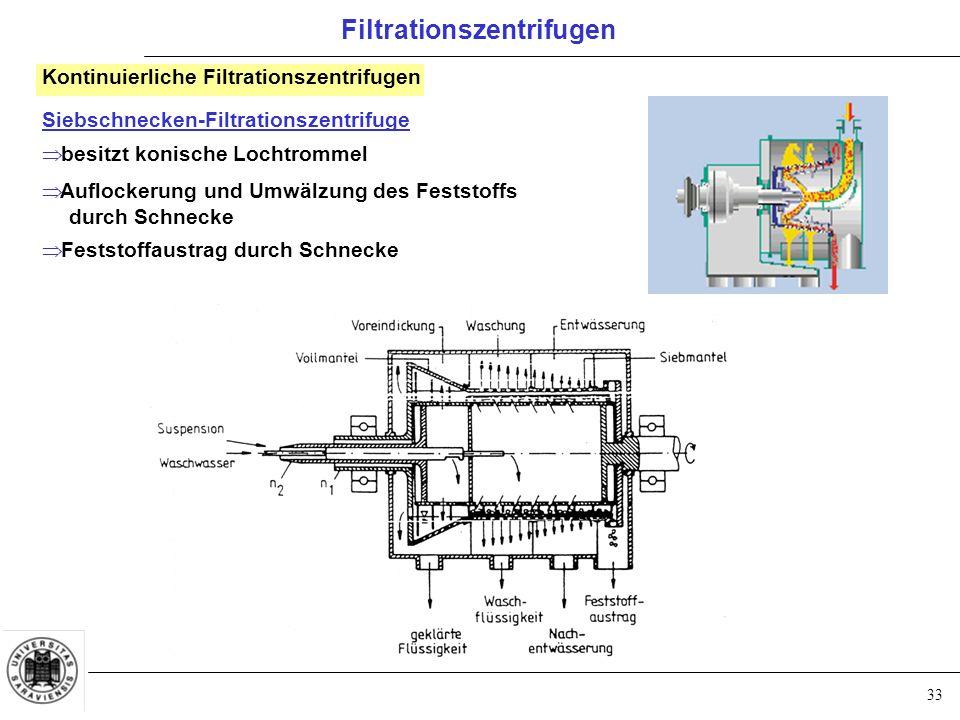 33 Filtrationszentrifugen Kontinuierliche Filtrationszentrifugen Siebschnecken-Filtrationszentrifuge  besitzt konische Lochtrommel  Auflockerung und
