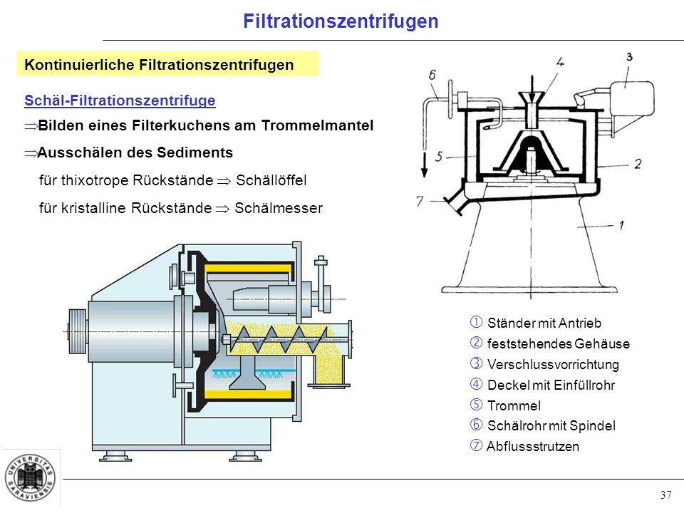 37 Filtrationszentrifugen Schäl-Filtrationszentrifuge  Bilden eines Filterkuchens am Trommelmantel  Ausschälen des Sediments für thixotrope Rückstän