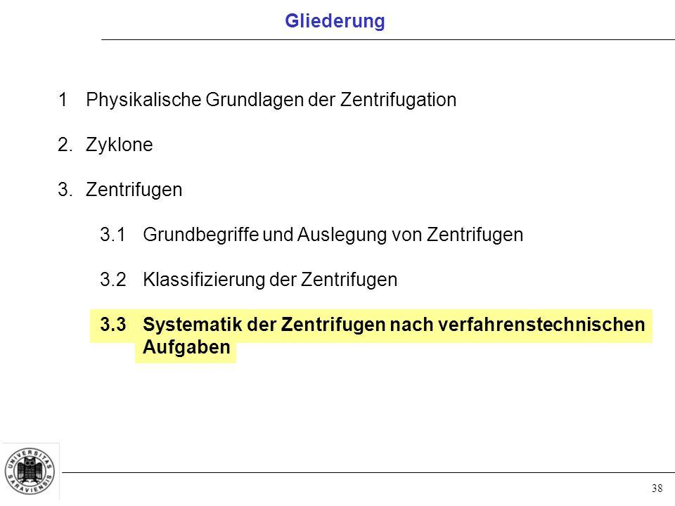 38 Gliederung 1Physikalische Grundlagen der Zentrifugation 2.Zyklone 3.Zentrifugen 3.1Grundbegriffe und Auslegung von Zentrifugen 3.2Klassifizierung d