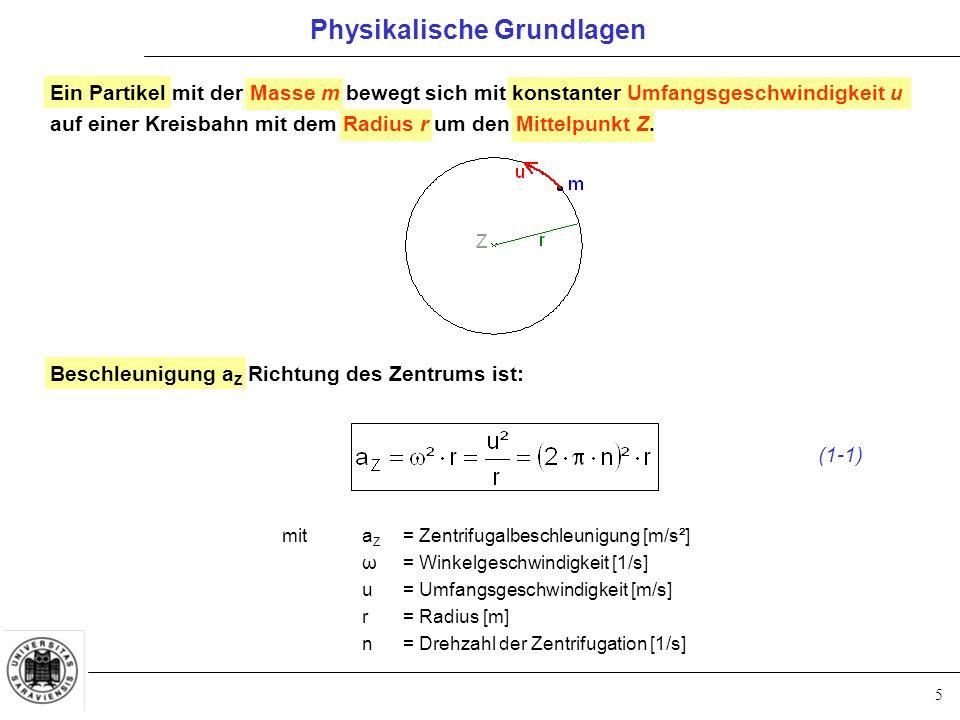 5 Physikalische Grundlagen Ein Partikel mit der Masse m bewegt sich mit konstanter Umfangsgeschwindigkeit u auf einer Kreisbahn mit dem Radius r um de