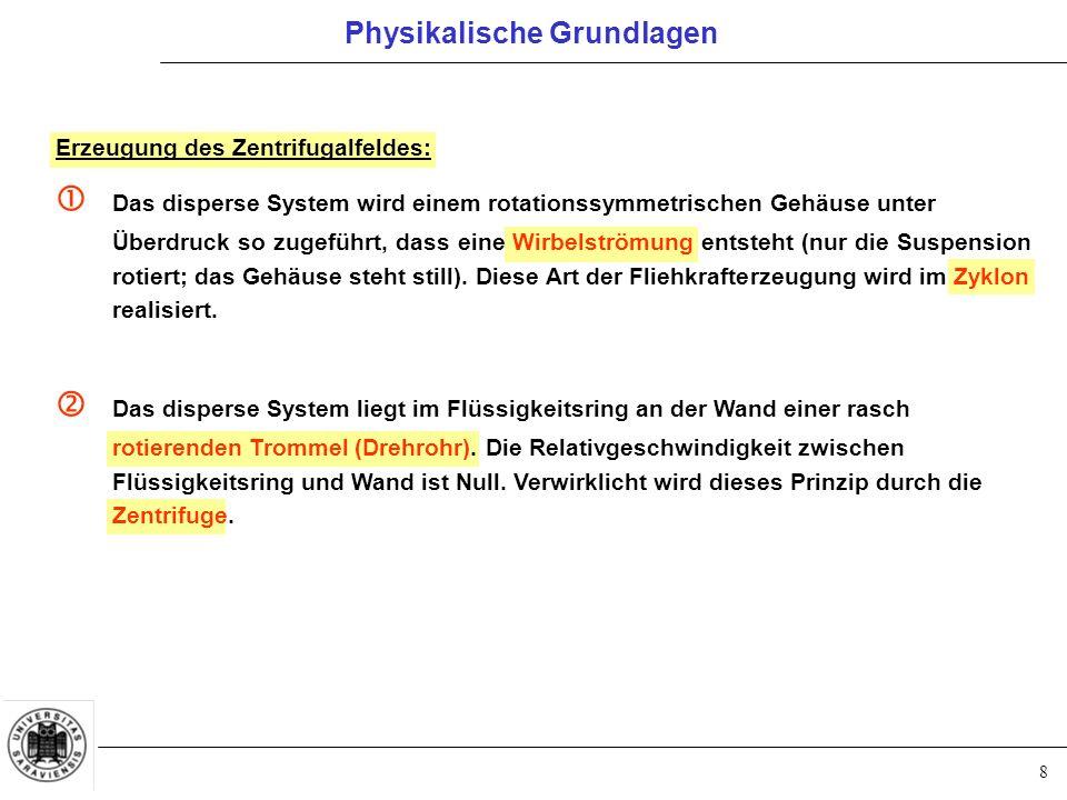 8 Erzeugung des Zentrifugalfeldes:  Das disperse System wird einem rotationssymmetrischen Gehäuse unter Überdruck so zugeführt, dass eine Wirbelström