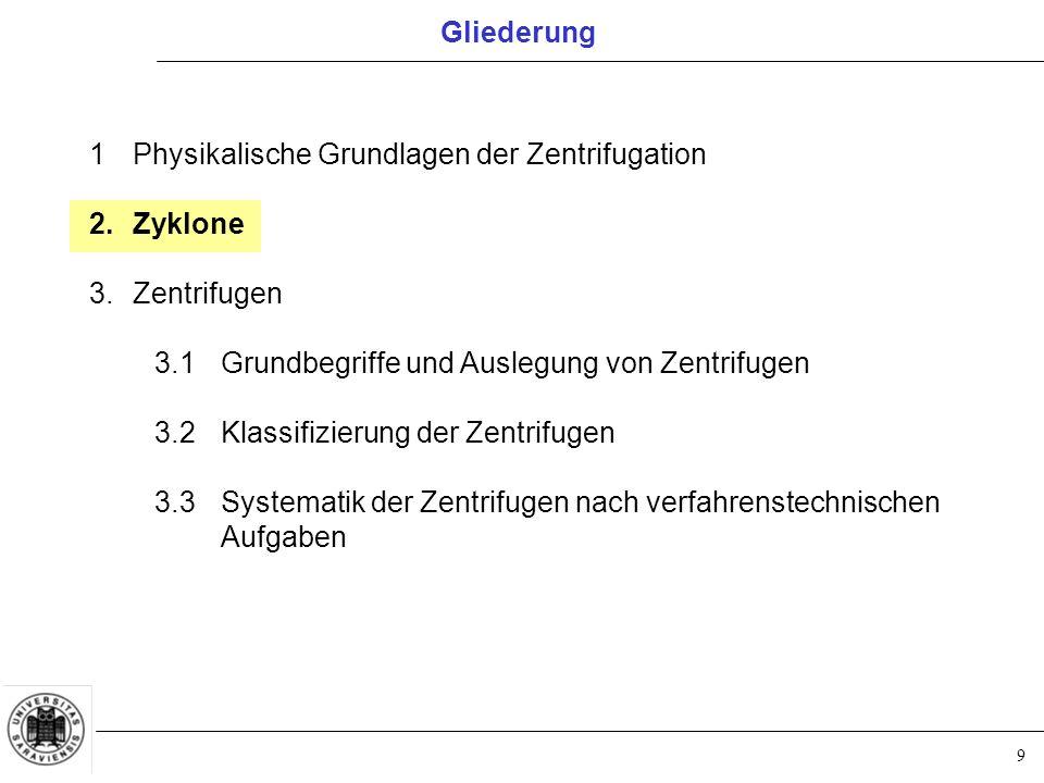 9 Gliederung 1Physikalische Grundlagen der Zentrifugation 2.Zyklone 3.Zentrifugen 3.1Grundbegriffe und Auslegung von Zentrifugen 3.2Klassifizierung de
