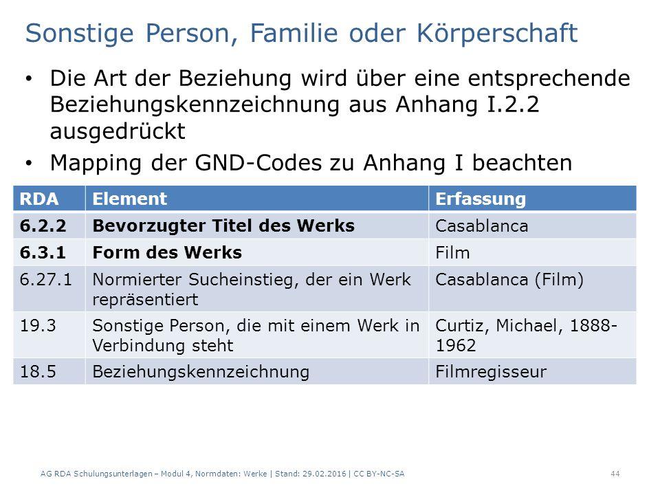 Sonstige Person, Familie oder Körperschaft Die Art der Beziehung wird über eine entsprechende Beziehungskennzeichnung aus Anhang I.2.2 ausgedrückt Map