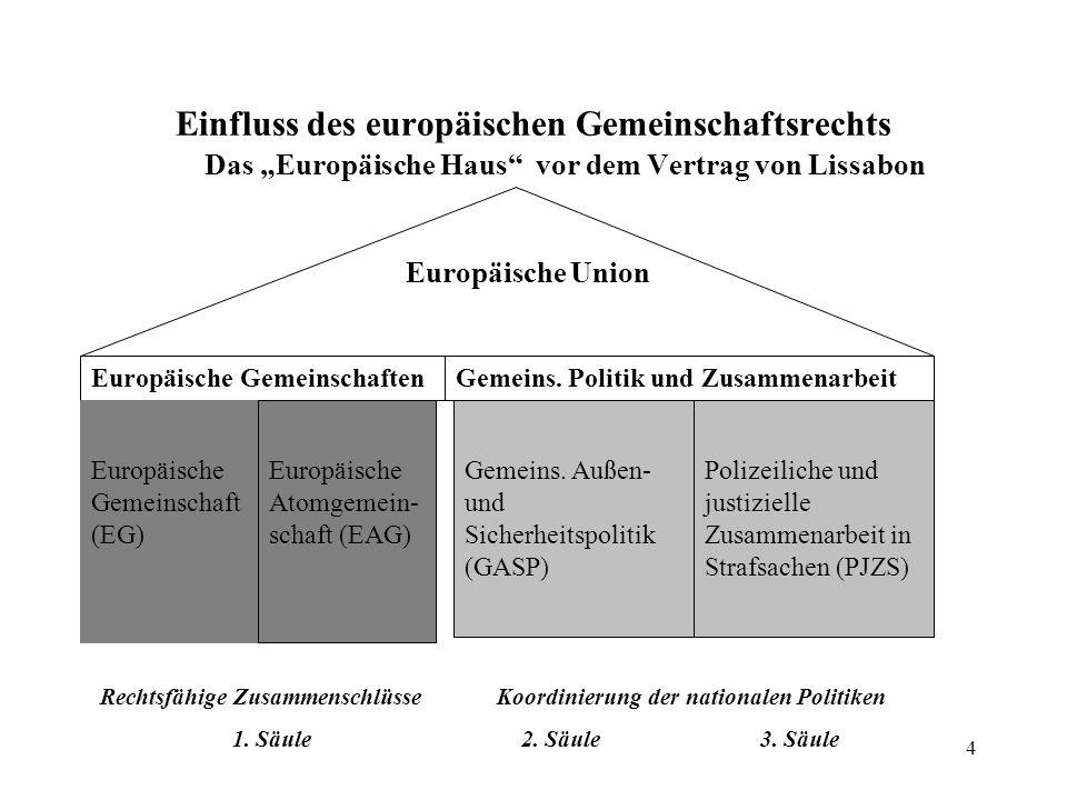 3 I. Die Entstehung der Europäische Union bis hin zum Vertrag von Lissabon 1. Römische Verträge (1957): Gründung Europäische Wirtschaftsgemeinschaft u