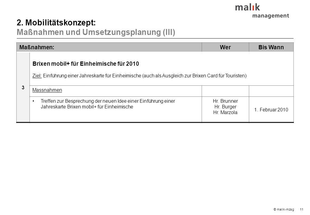 11© malik-mzsg Maßnahmen:WerBis Wann 3 Brixen mobil+ für Einheimische für 2010 Ziel: Einführung einer Jahreskarte für Einheimische (auch als Ausgleich